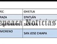 Suspende SEP clases el lunes en 78 escuelas por daños ; entre ellas  de Tepeaca, Tecamachalco y Tecali